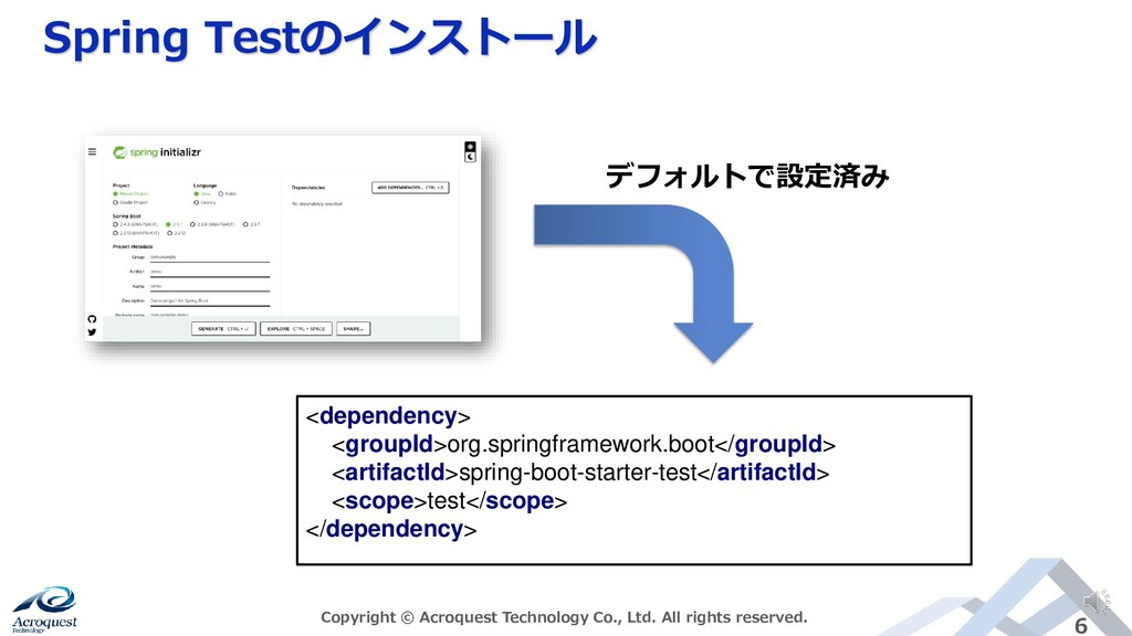 Spring Testのインストール Copyright © Acroquest Techno...