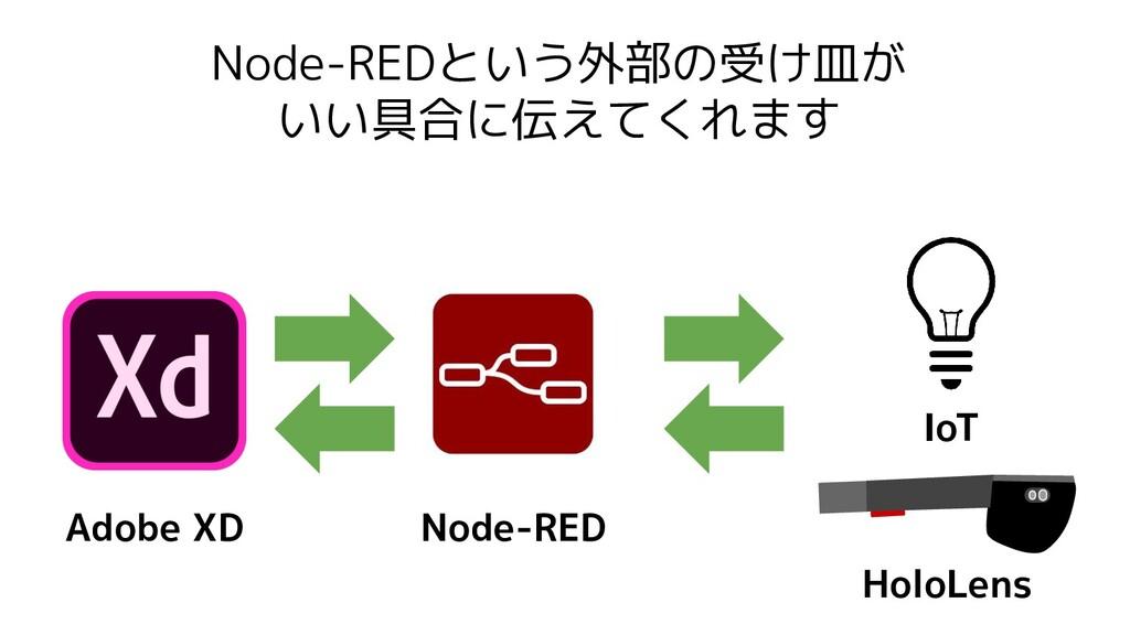Node-REDという外部の受け皿が いい具合に伝えてくれます Adobe XD Node-R...
