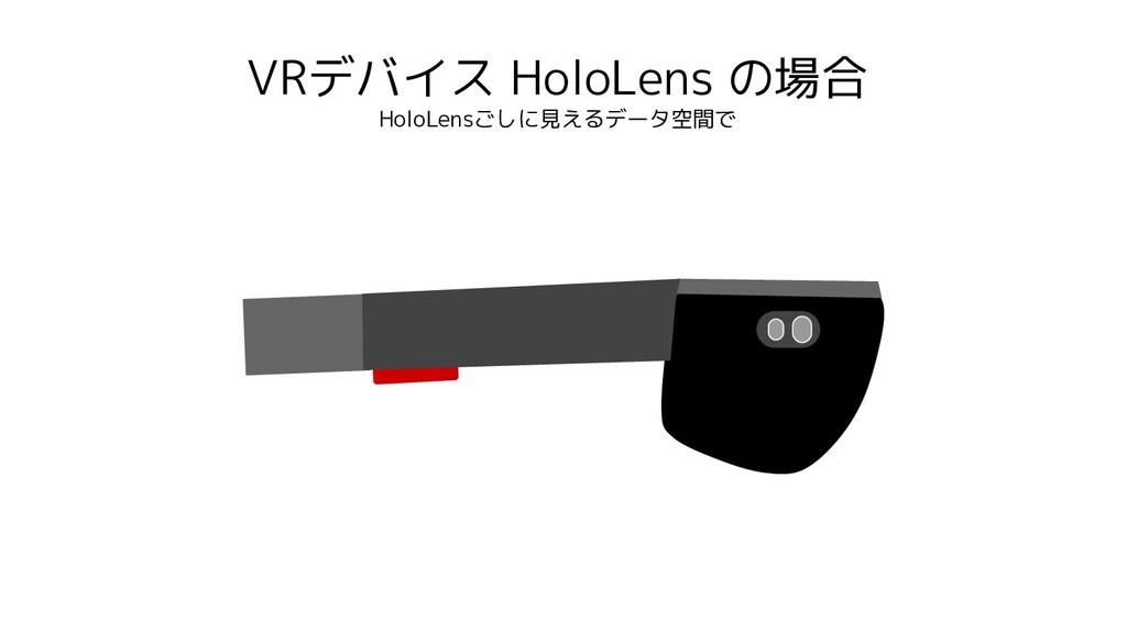 VRデバイス HoloLens の場合 HoloLensごしに見えるデータ空間で