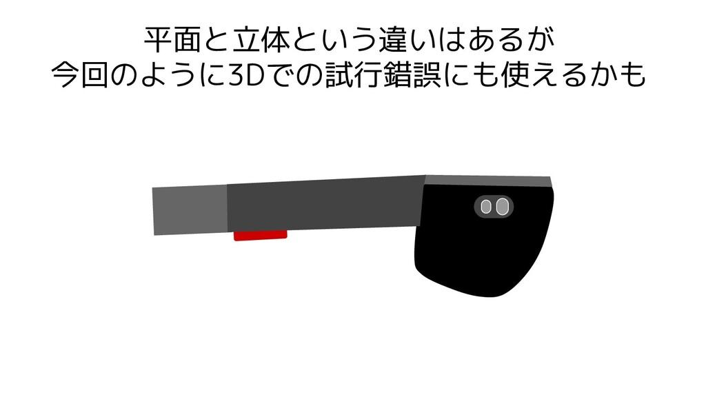 平面と立体という違いはあるが 今回のように3Dでの試行錯誤にも使えるかも
