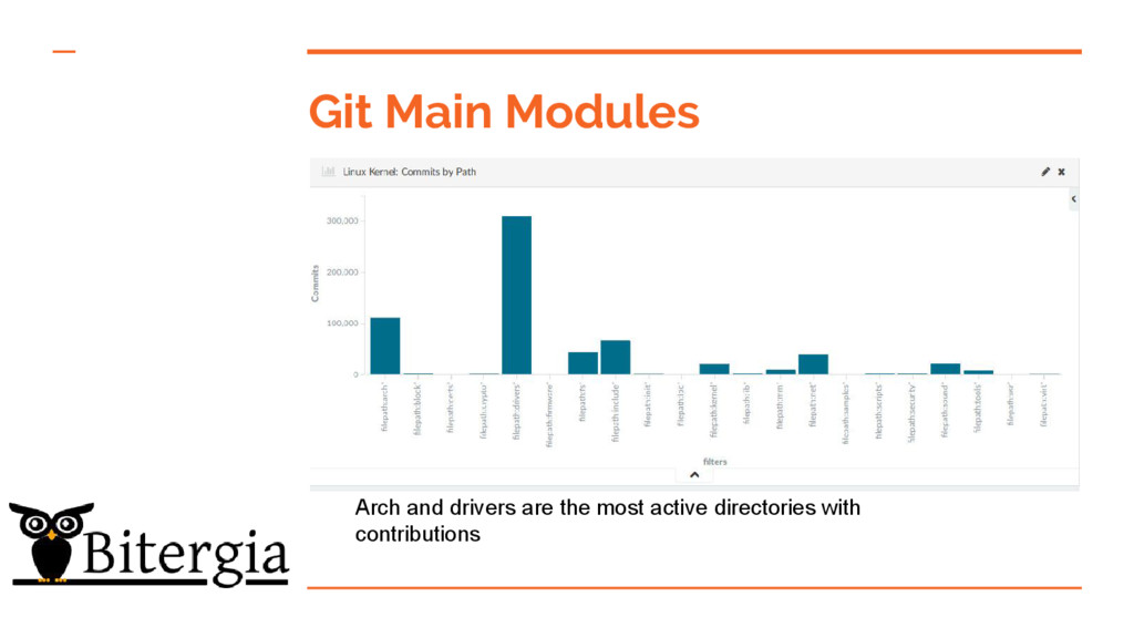 Git Main Modules Arch and drivers are the most ...