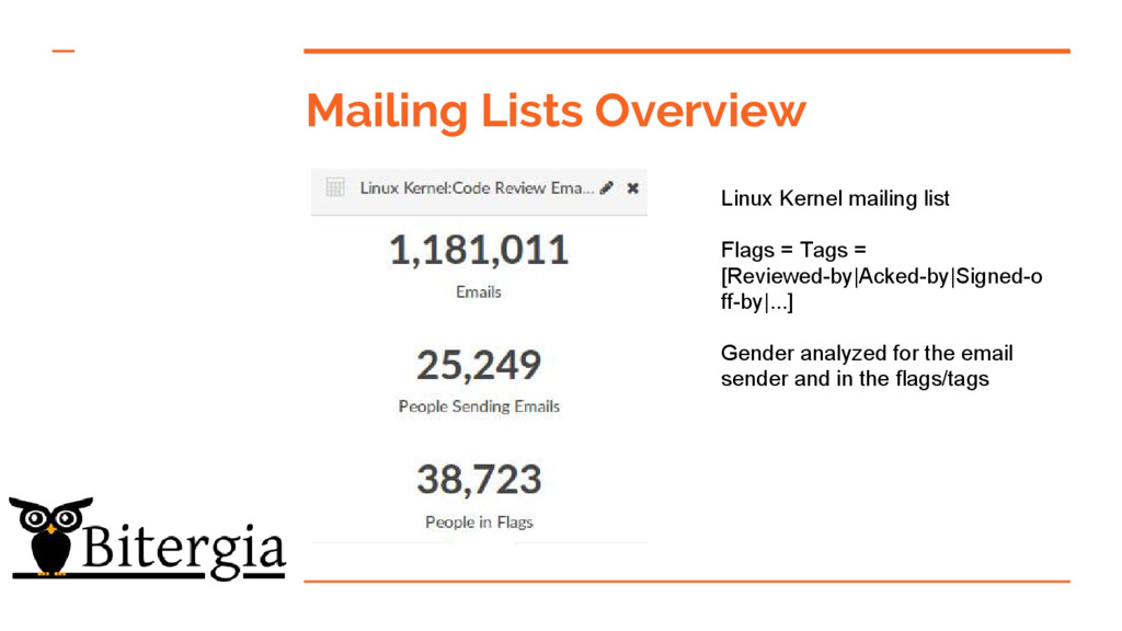 Mailing Lists Overview Linux Kernel mailing lis...