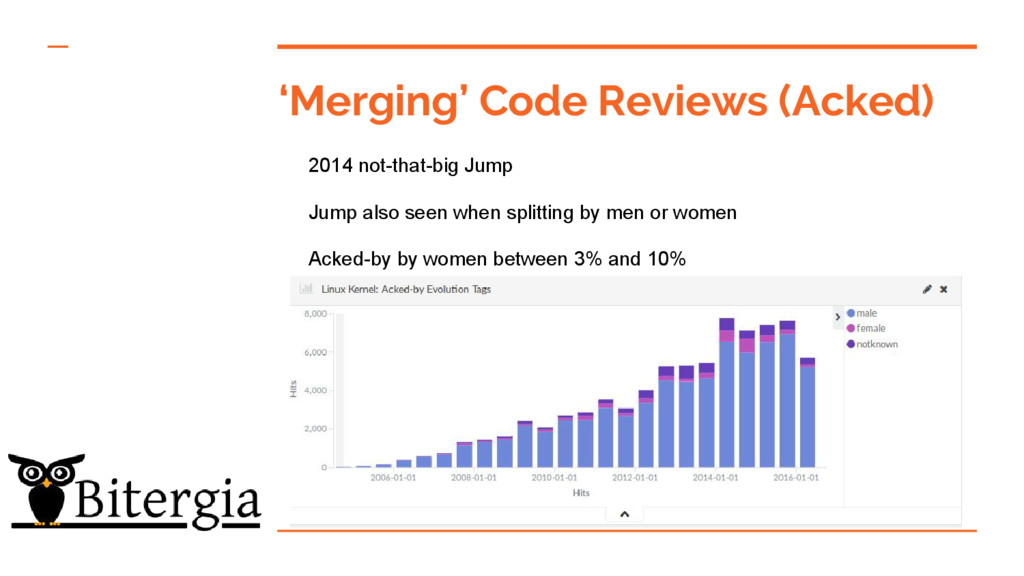 'Merging' Code Reviews (Acked) 2014 not-that-bi...