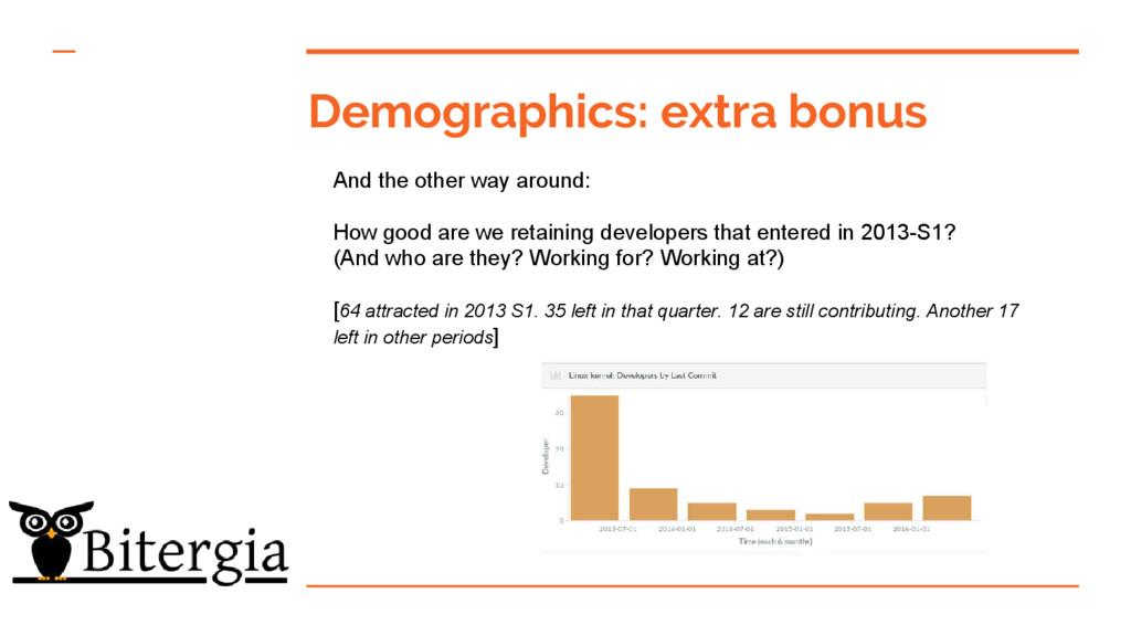 Demographics: extra bonus And the other way aro...