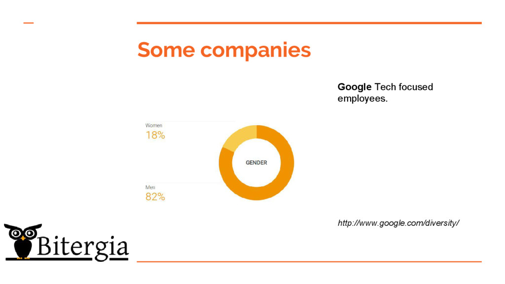 Some companies Google Tech focused employees. h...