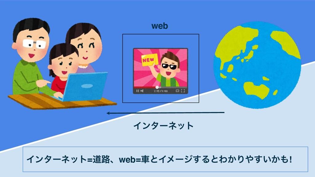 Πϯλʔωοτ web Πϯλʔωοτ=ಓ࿏ɺweb=ंͱΠϝʔδ͢ΔͱΘ͔Γ͍͔͢!