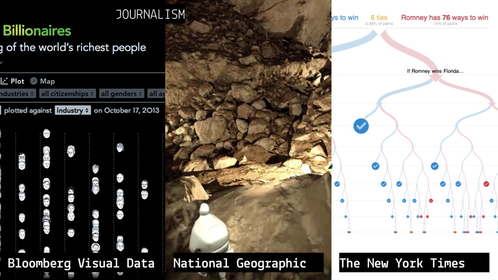 JOURNALISM Bloomberg Visual Data National Geogr...