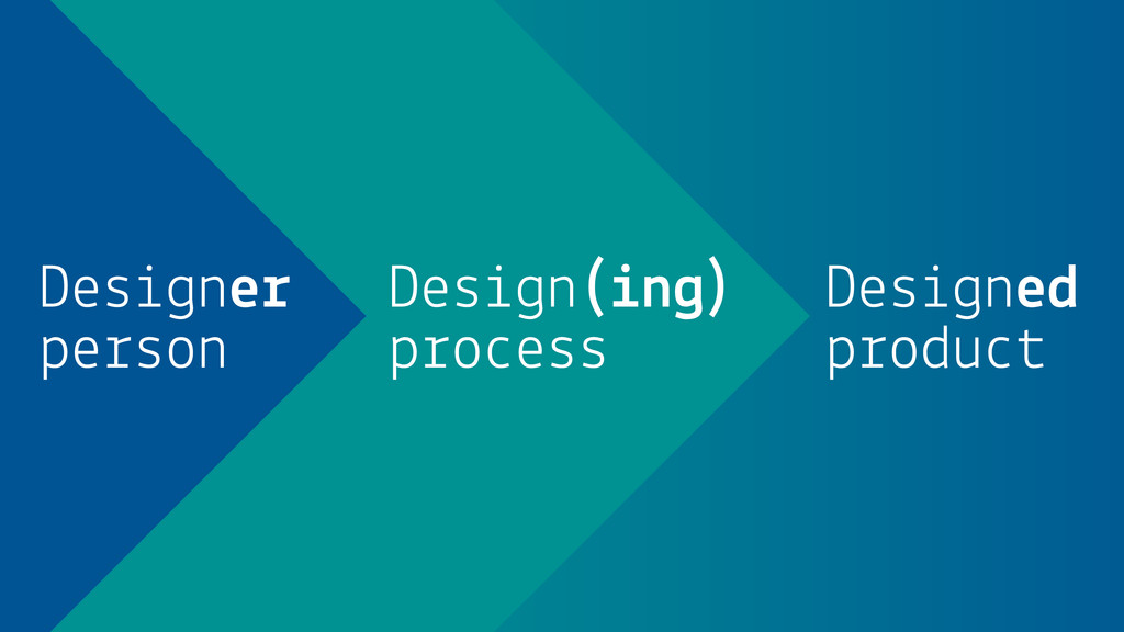 Designer person Design(ing) process Designed pr...