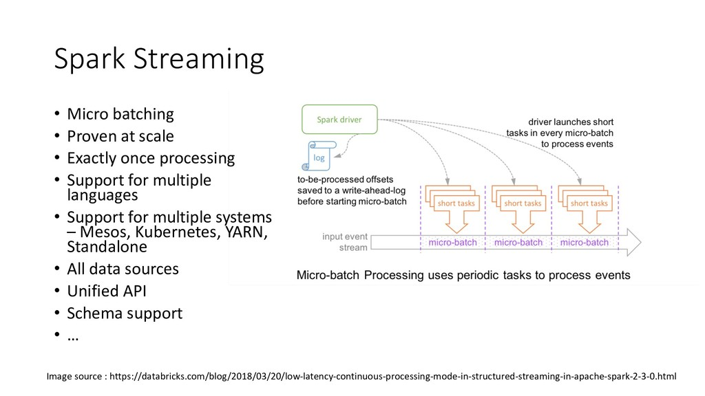 Spark Streaming • Micro batching • Proven at sc...