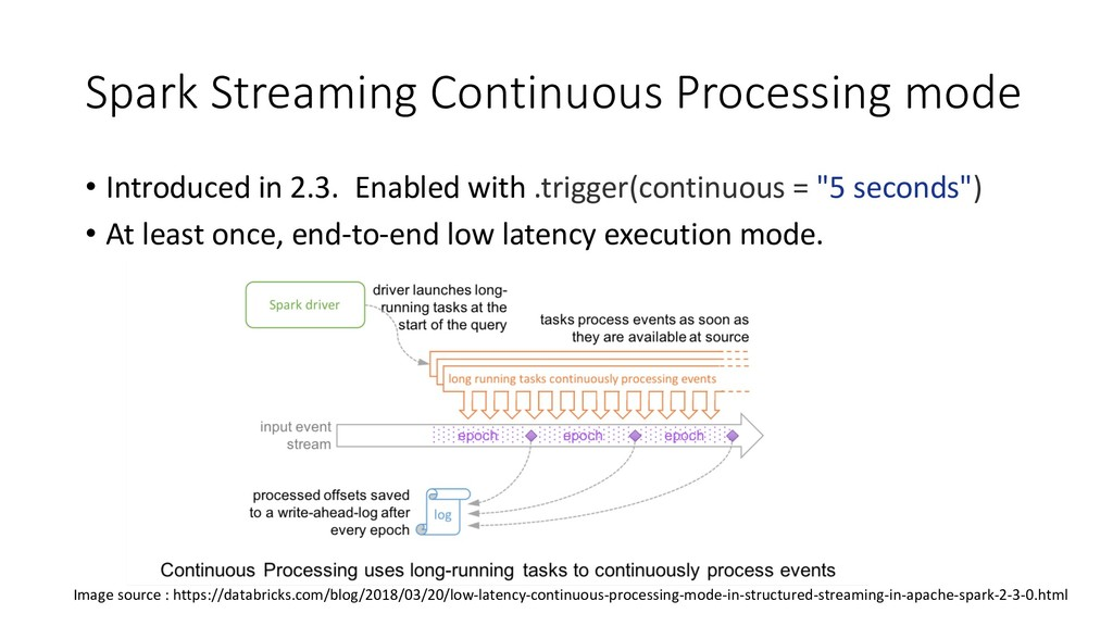Spark Streaming Continuous Processing mode • In...