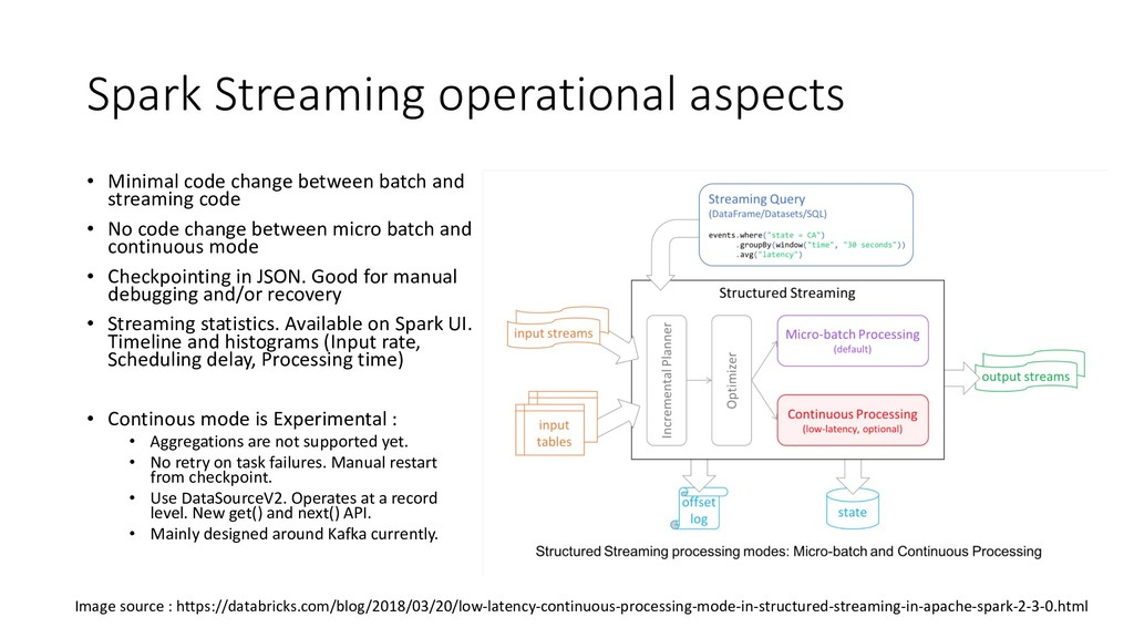 Spark Streaming operational aspects • Minimal c...