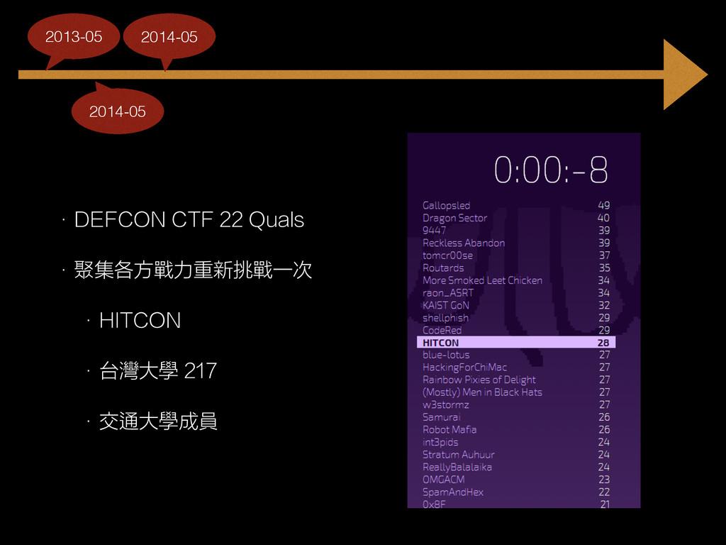 • DEFCON CTF 22 Quals • 聚集各方戰力重新挑戰一次 • HITCON •...