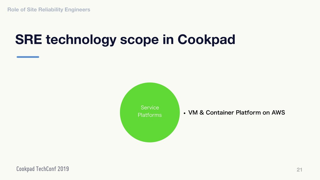 SRE technology scope in Cookpad 21 4FSWJDF 1M...