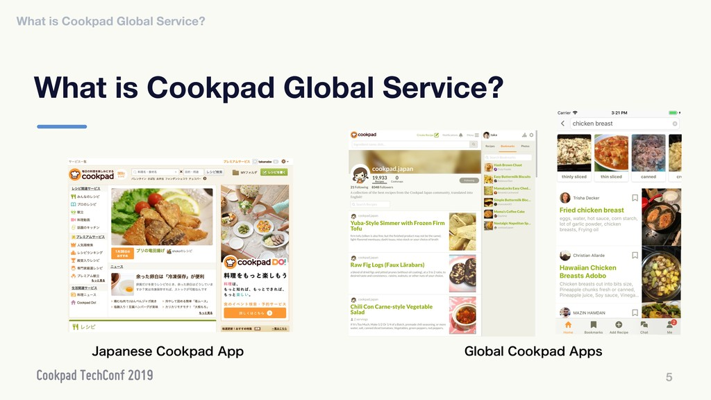 What is Cookpad Global Service? 5 +BQBOFTF$PPL...