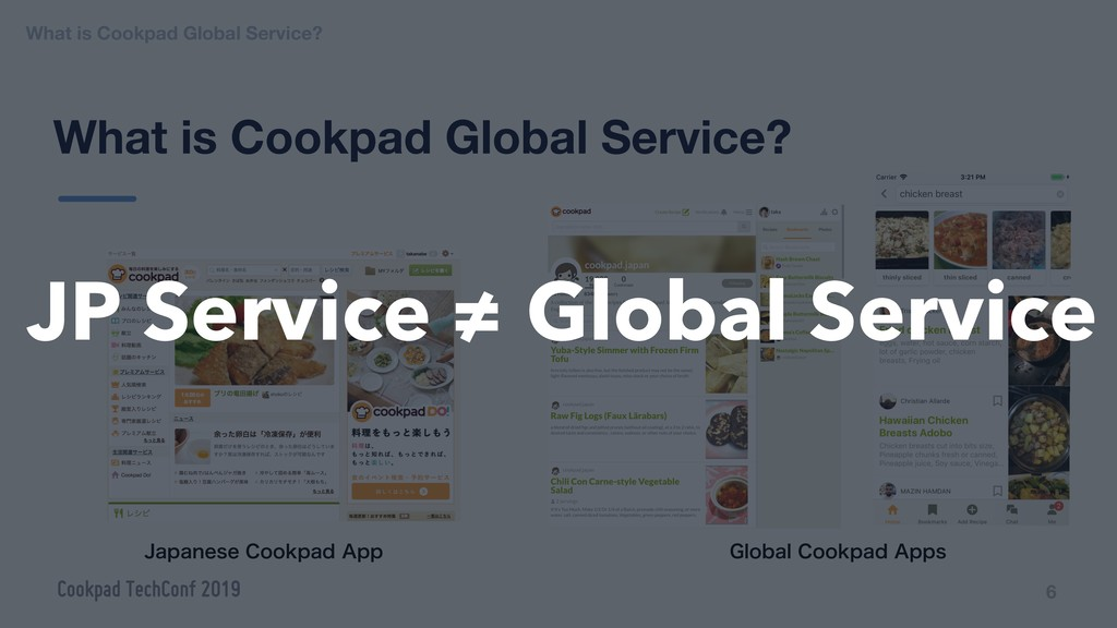 What is Cookpad Global Service? What is Cookpad...