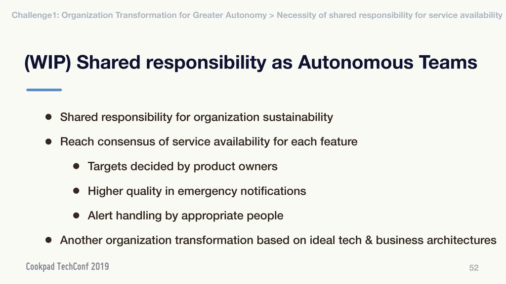 52 (WIP) Shared responsibility as Autonomous Te...