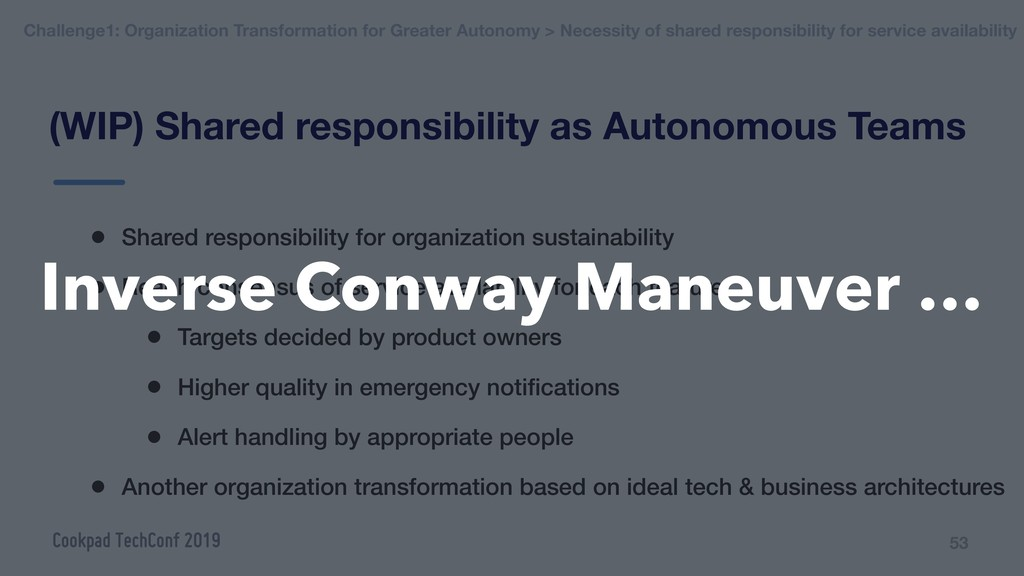 53 • Shared responsibility for organization sus...
