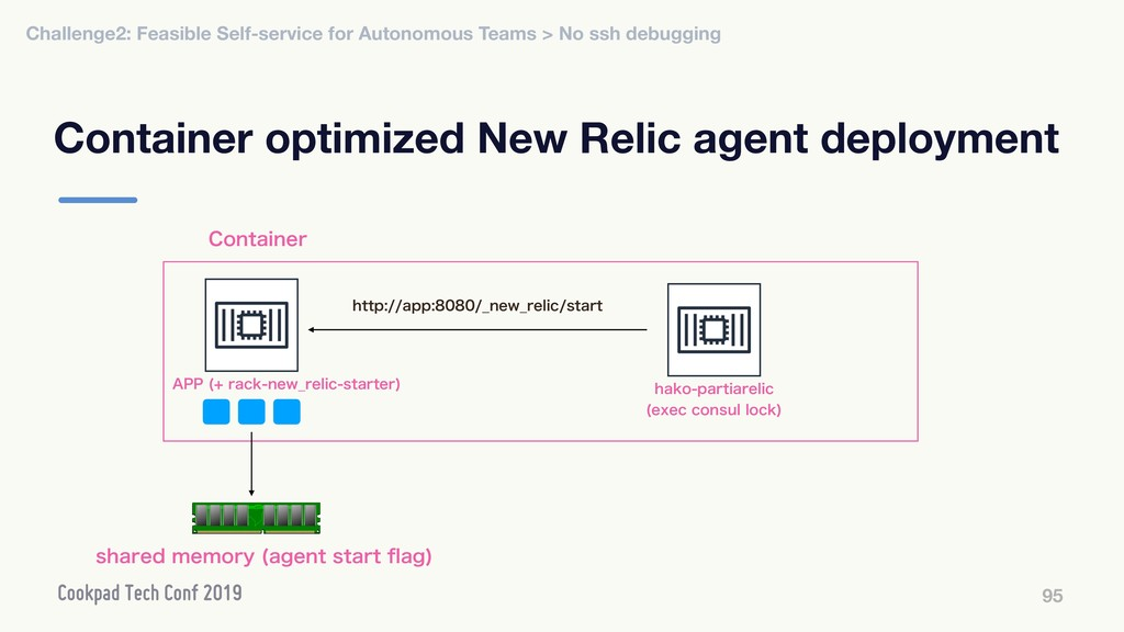 Container optimized New Relic agent deployment ...