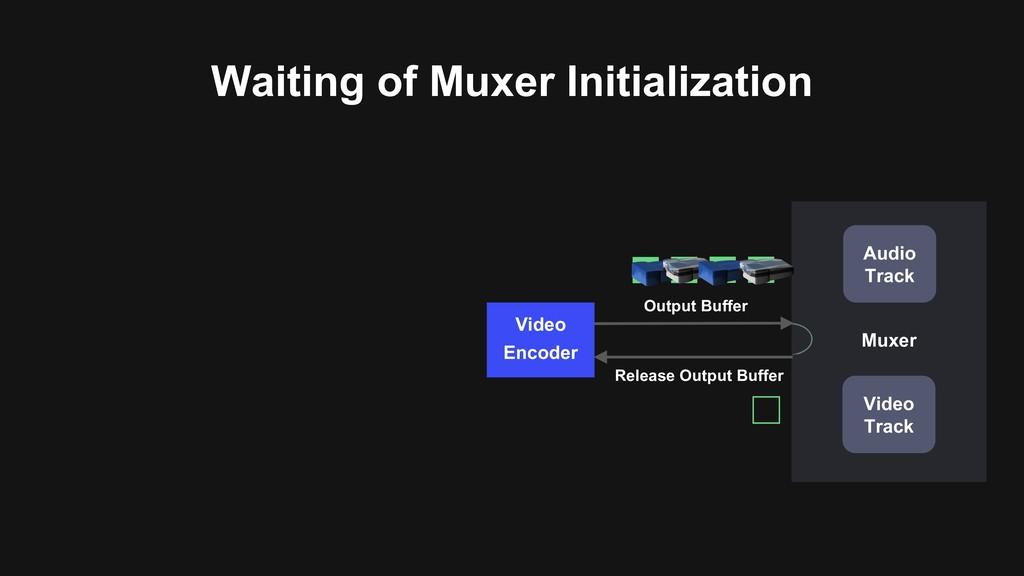 Waiting of Muxer Initialization Muxer Audio Tra...
