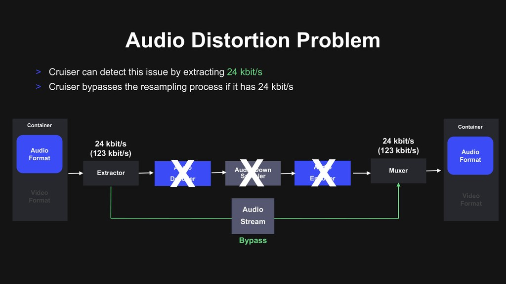 Audio Distortion Problem > Cruiser can detect t...