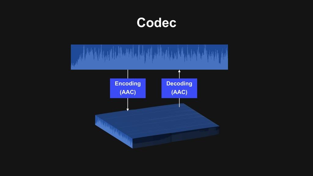 Codec Encoding (AAC) Decoding (AAC)