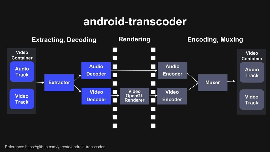 android-transcoder Audio Decoder Video Decoder ...