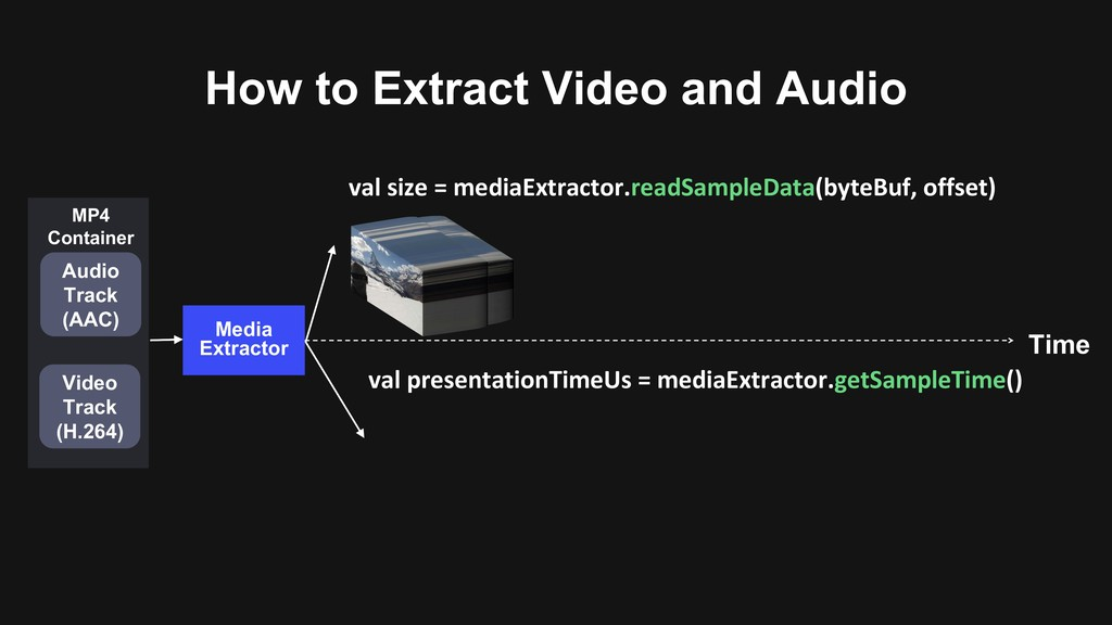 How to Extract Video and Audio Media Extractor ...