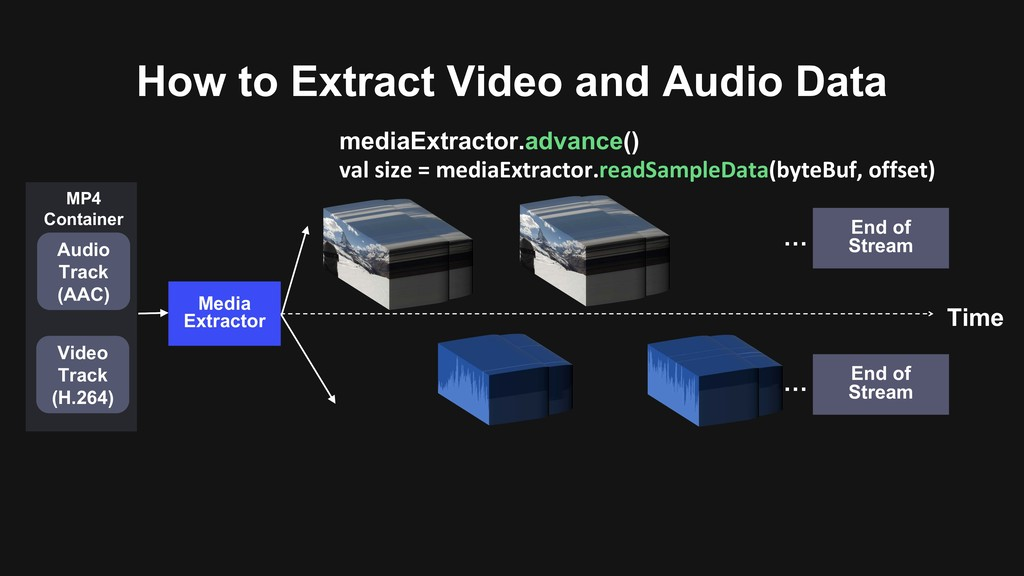 How to Extract Video and Audio Data Media Extra...