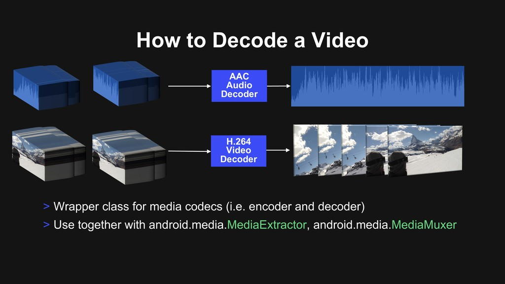 How to Decode a Video > Wrapper class for media...