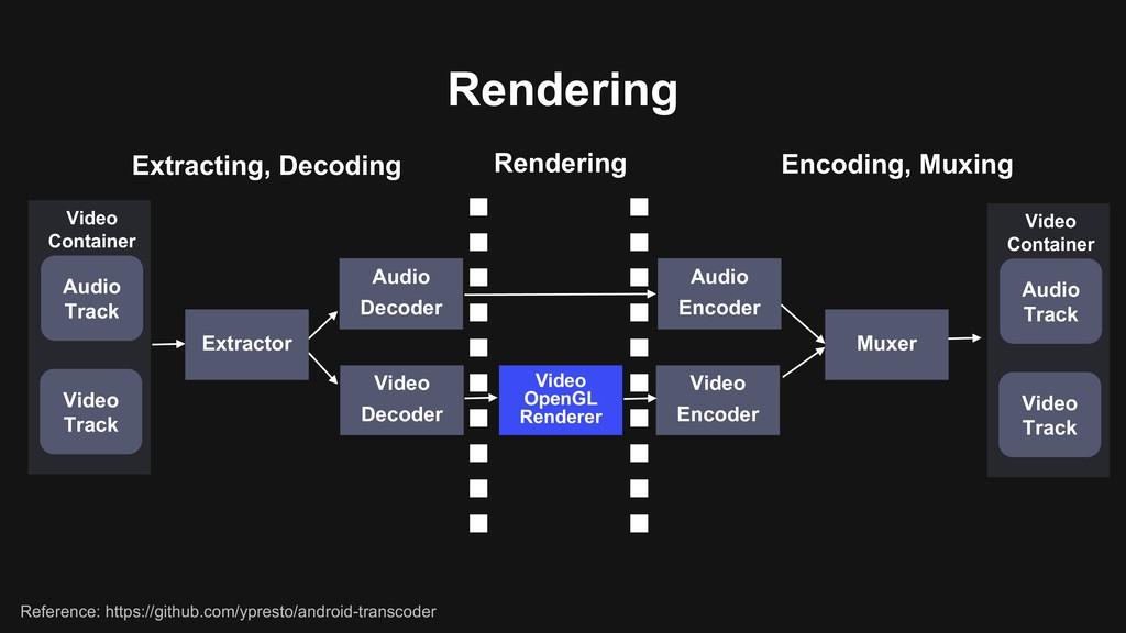 Rendering Audio Decoder Video Decoder Audio Enc...