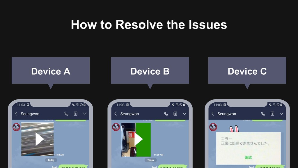 How to Resolve the Issues Device A Device B Dev...