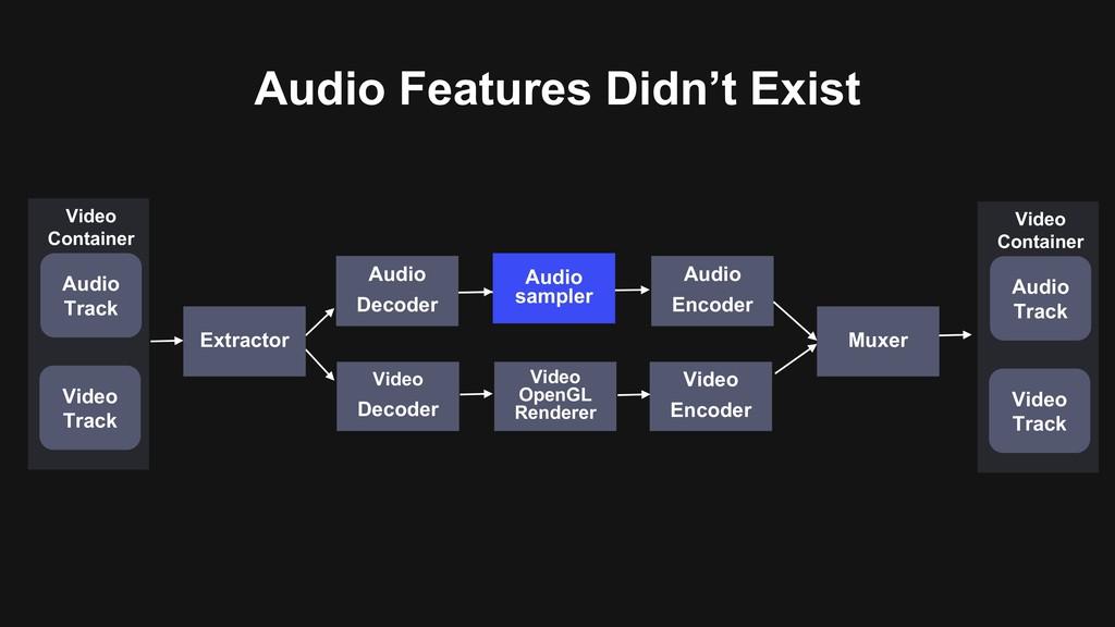 Audio Features Didn't Exist Audio sampler Audio...