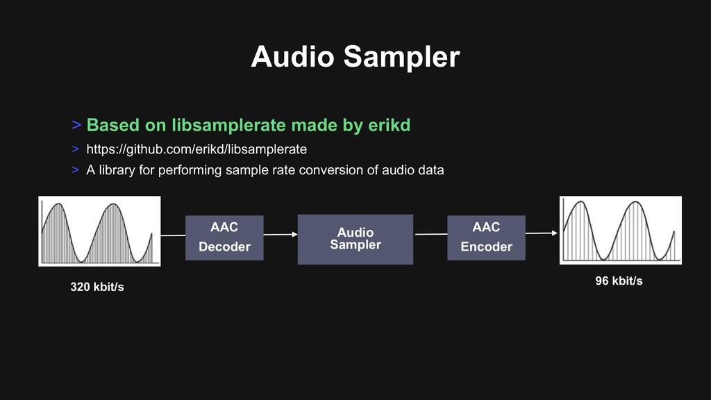 Audio Sampler Audio Sampler AAC Decoder AAC Enc...