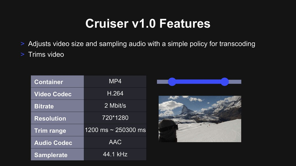 Cruiser v1.0 Features > Adjusts video size and ...