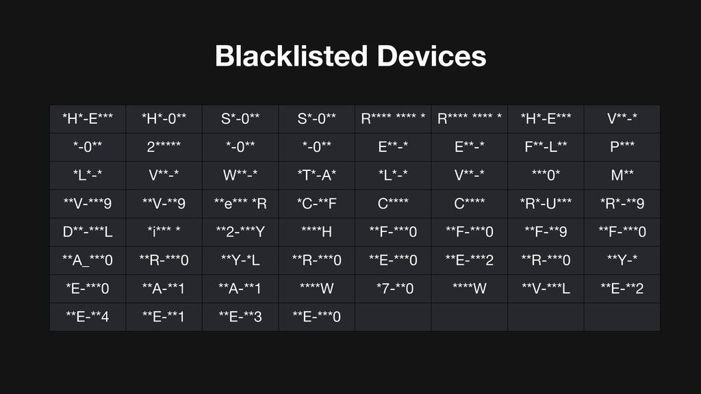 Blacklisted Devices *H*-E*** *H*-0** S*-0** S*-...