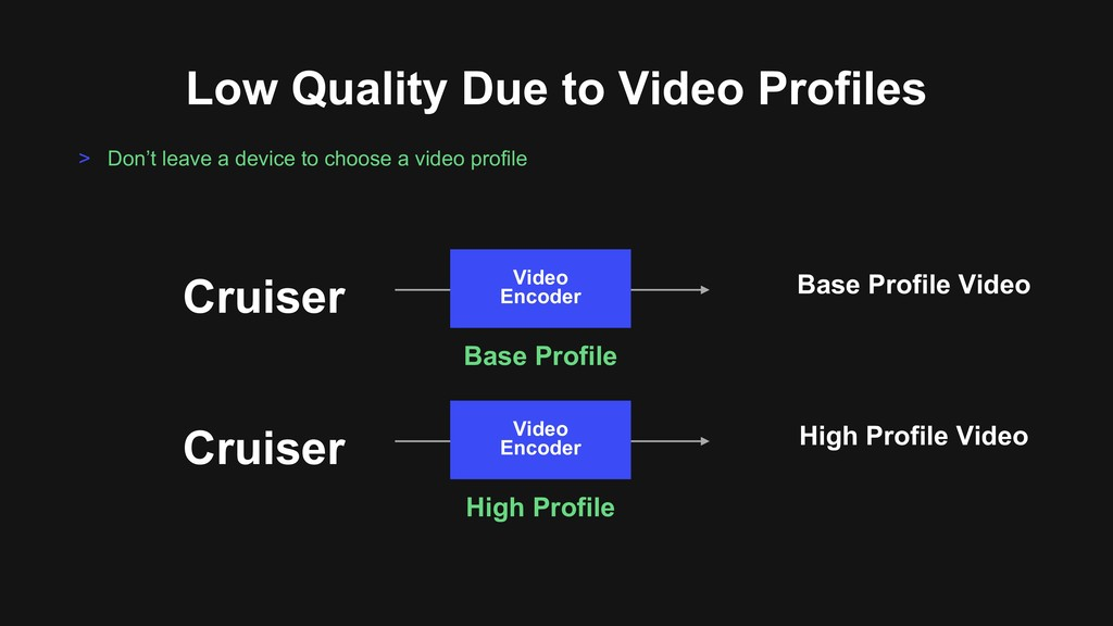 Low Quality Due to Video Profiles Video Encoder...