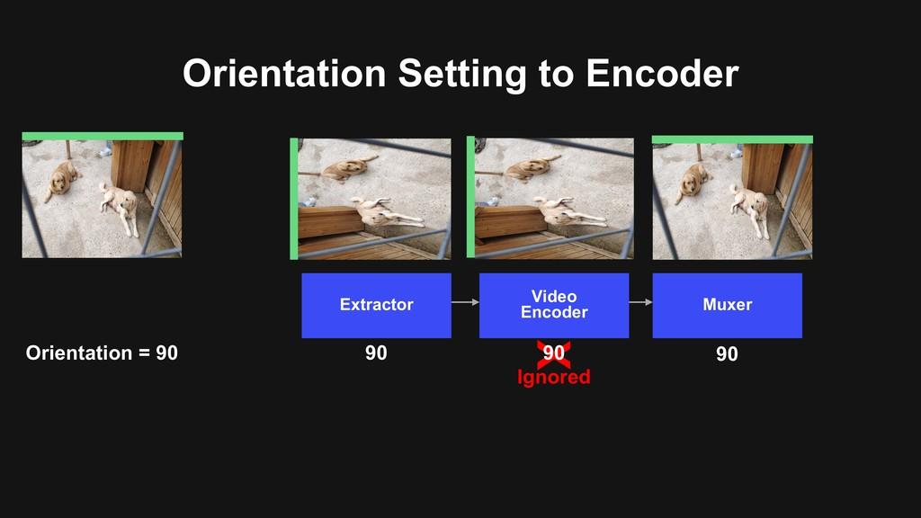 Orientation Setting to Encoder X 90 Ignored Vid...