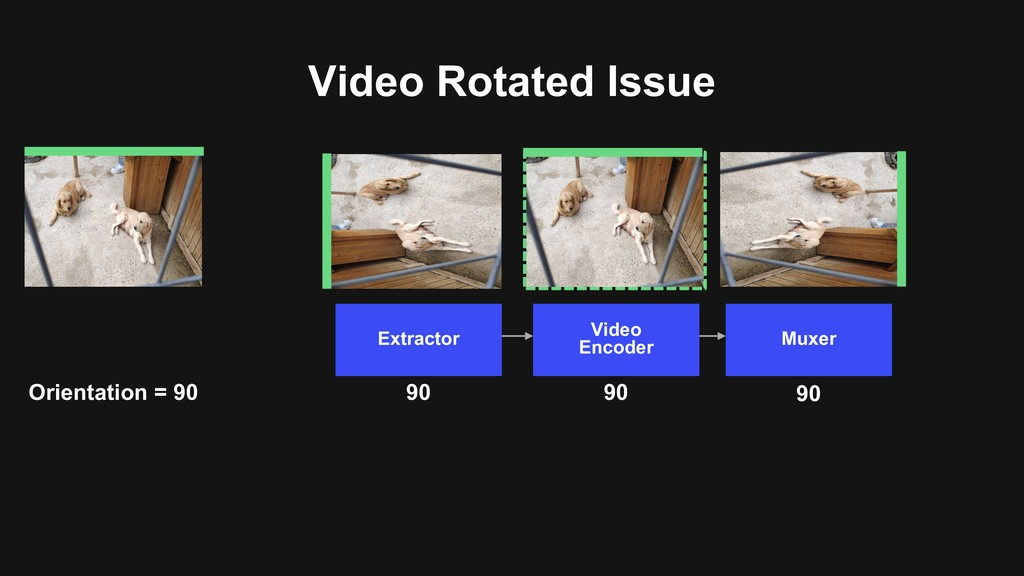 Video Rotated Issue 90 Video Encoder Muxer 90 O...