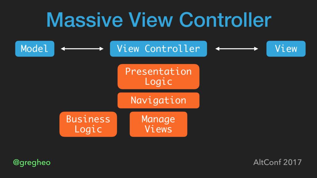 @gregheo AltConf 2017 Model View Presentation L...