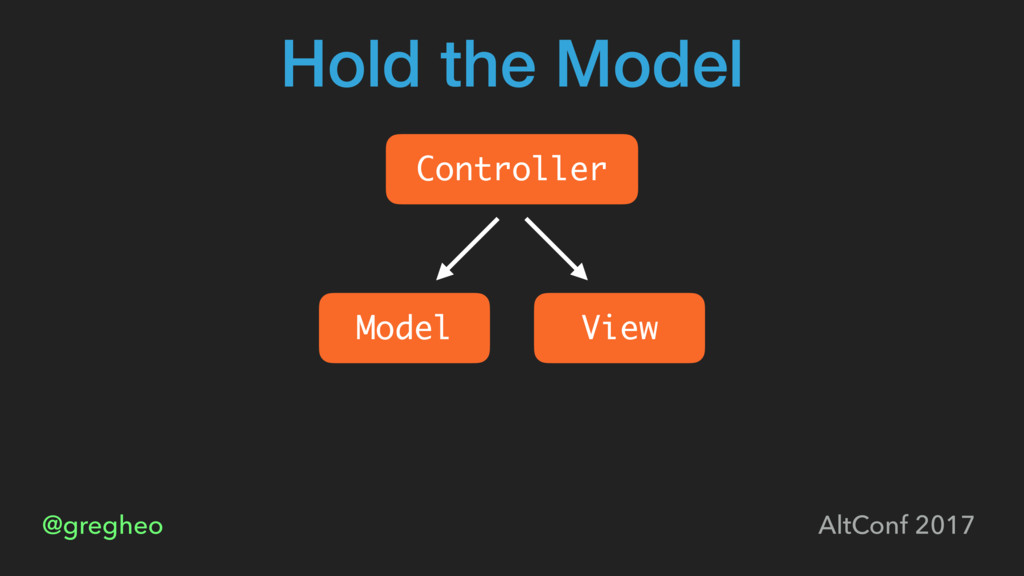 @gregheo AltConf 2017 Hold the Model Controller...