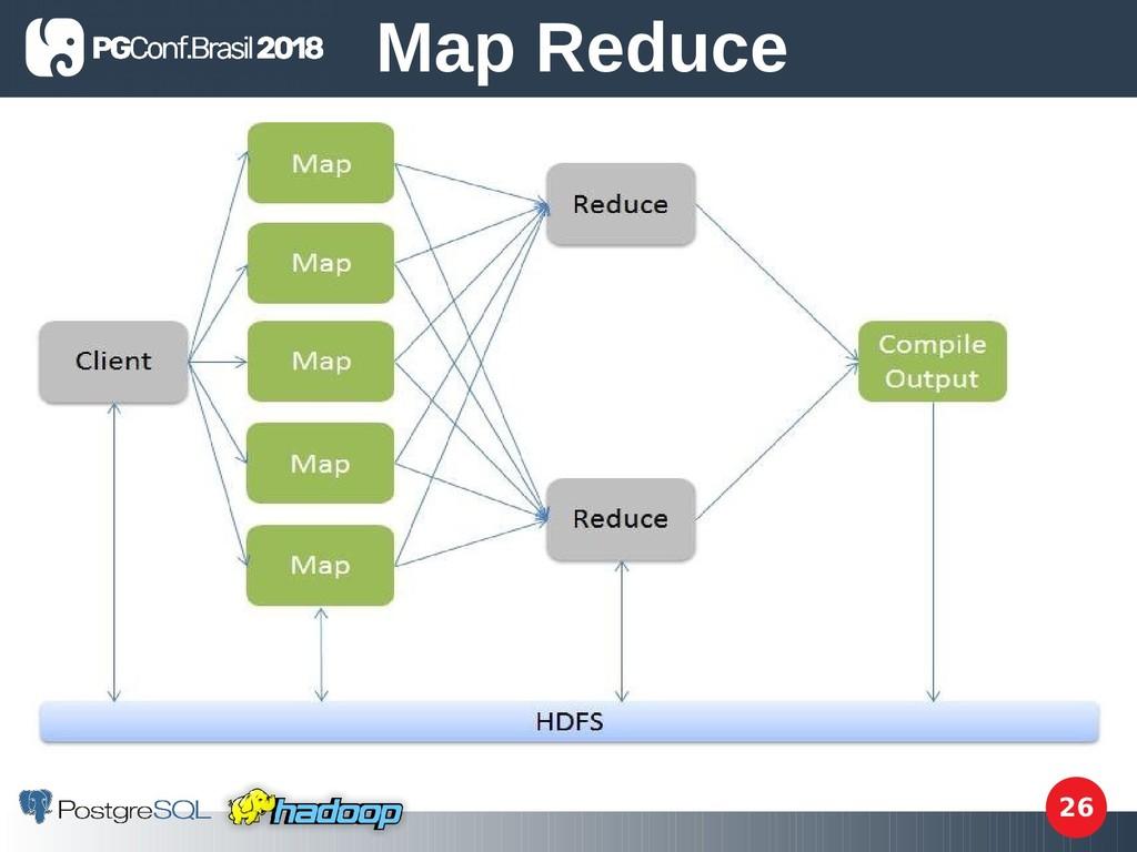 26 Map Reduce