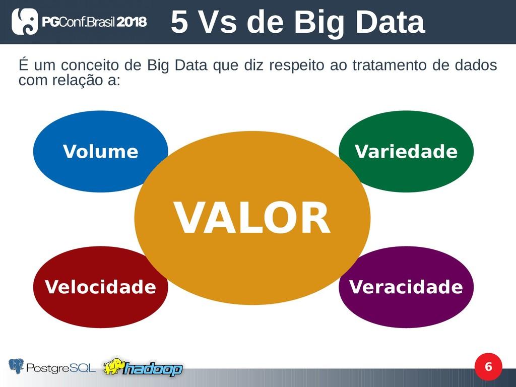 6 É um conceito de Big Data que diz respeito ao...