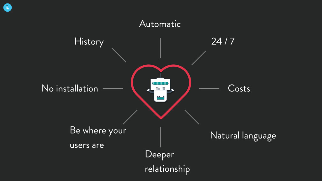 No installation Costs Deeper relationship 24 / ...