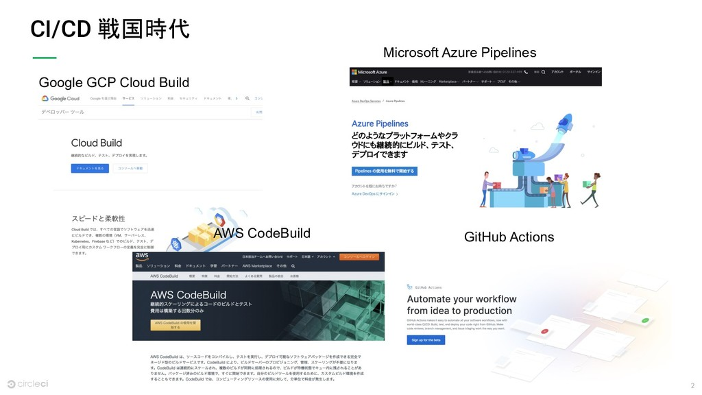 2 CI/CD 戦国時代 Google GCP Cloud Build Microsoft A...