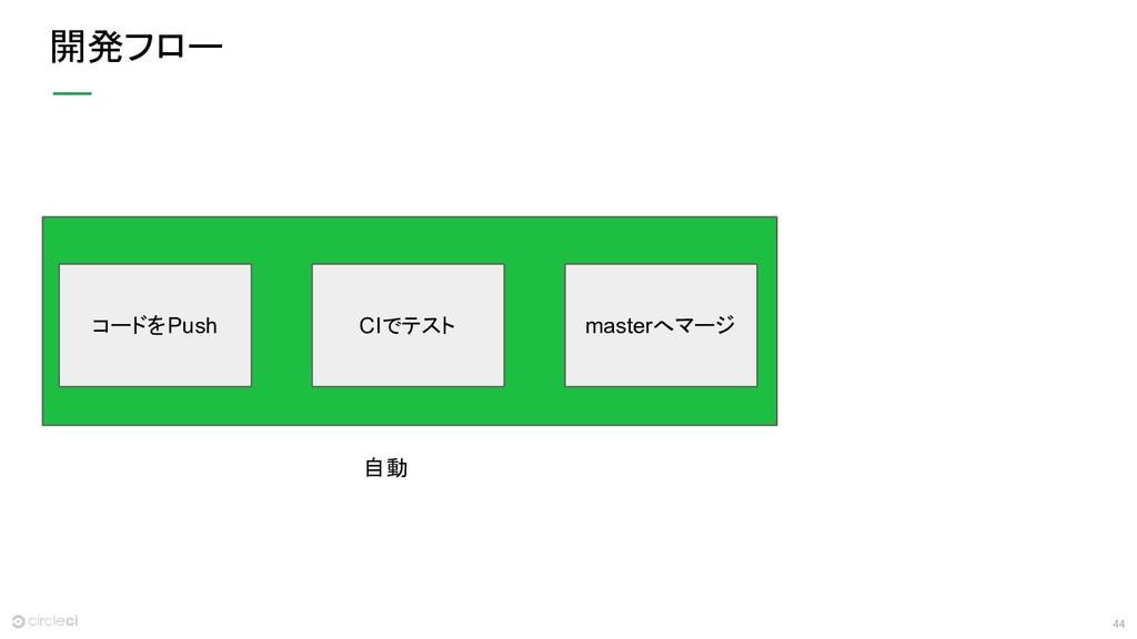 44 開発フロー コードをPush CIでテスト masterへマージ 自動