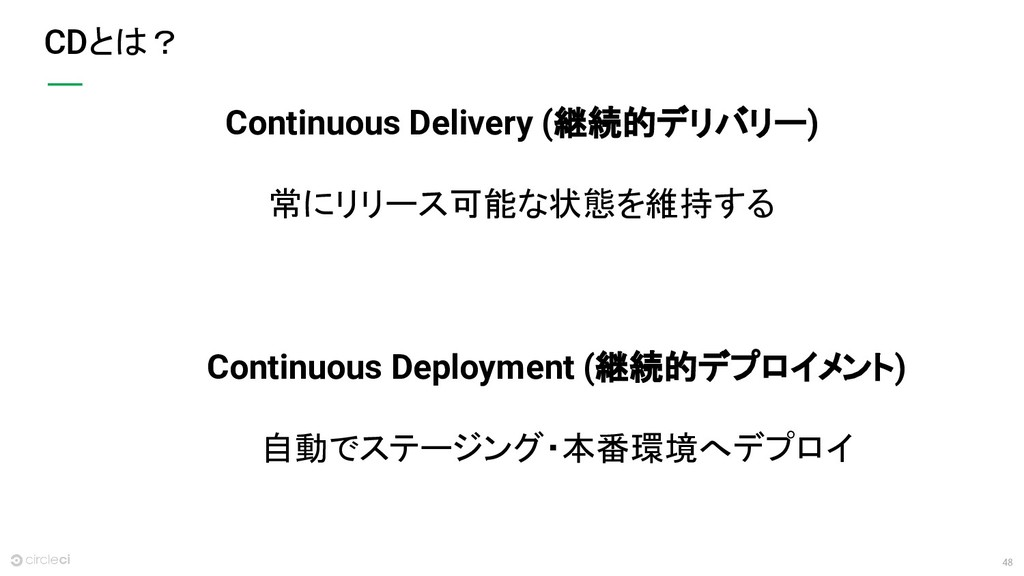 48 CDとは? Continuous Deployment (継続的デプロイメント) 自動で...