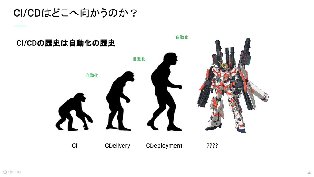 86 CI/CDはどこへ向かうのか? CI CDelivery CDeployment ???...