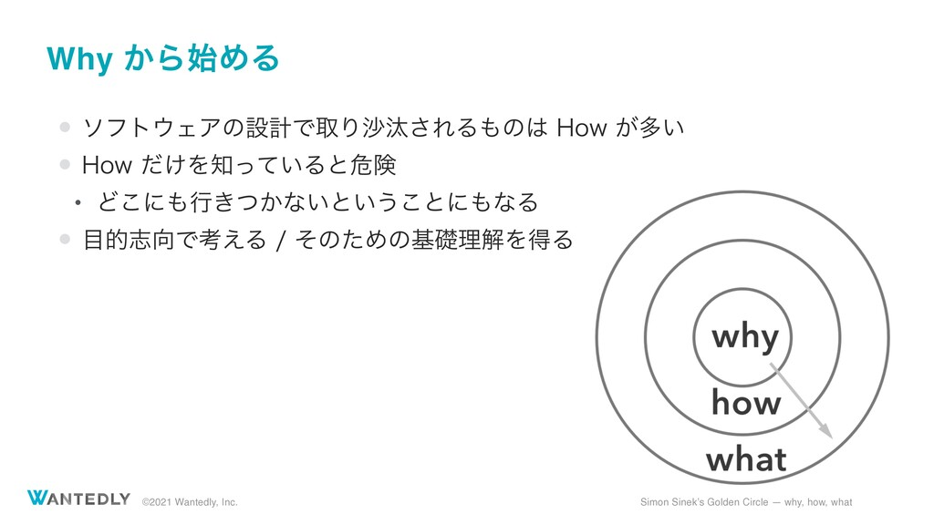 ©2021 Wantedly, Inc. Why ͔ΒΊΔ wιϑτΣΞͷઃܭͰऔΓࠫଡ͞...