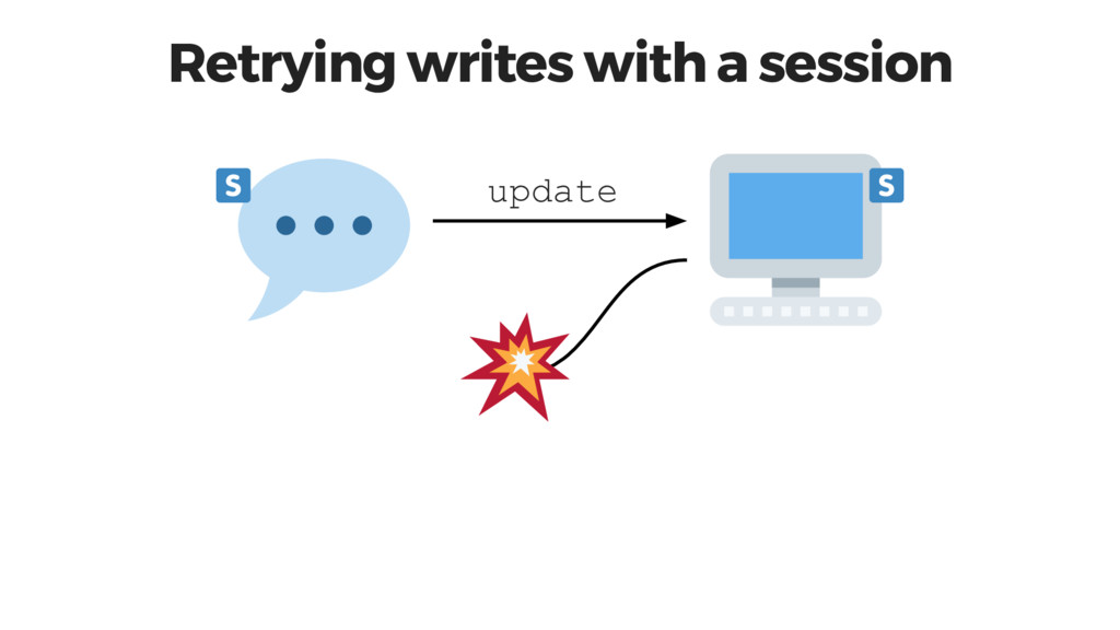 Retrying writes with a session update