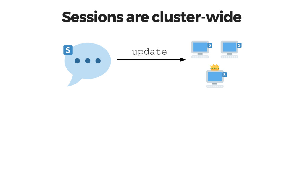 Sessions are cluster-wide update